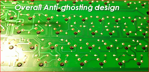 antighost