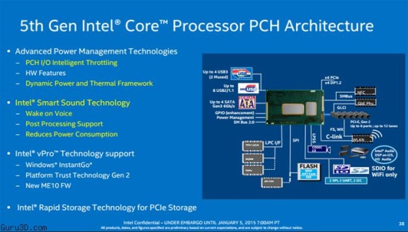 Intel Broadwell PCH Architecture