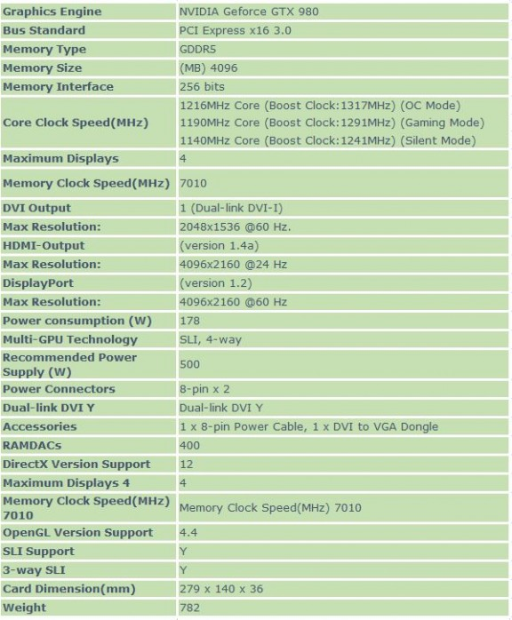 MSI GTX 980 Specification