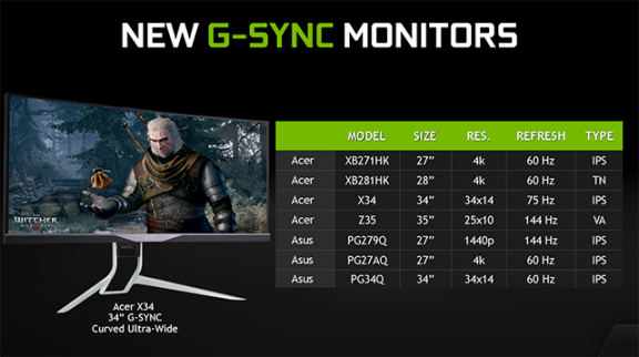 computex-2015-new-nvidia-gsync-monitors-640px
